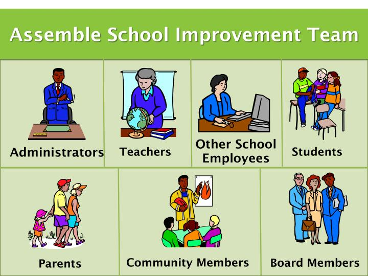 Assemble School Improvement Team