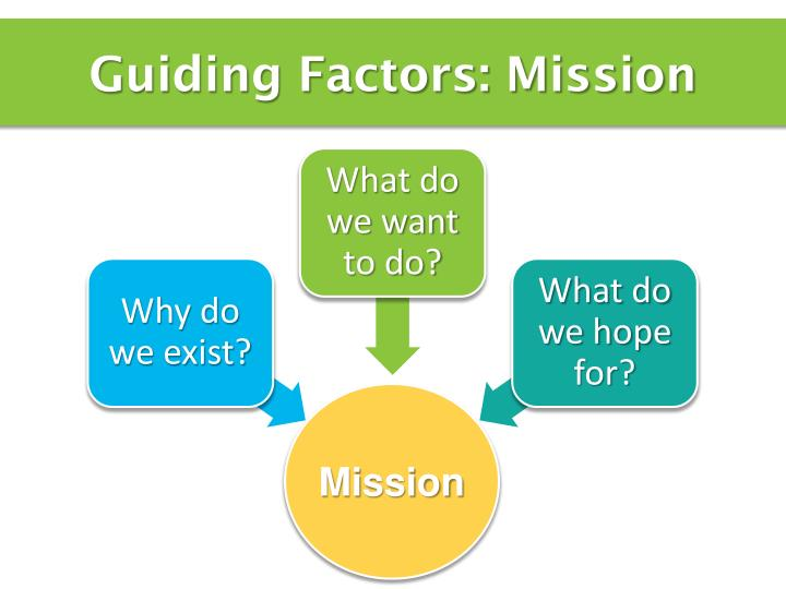 Guiding Factors: Mission