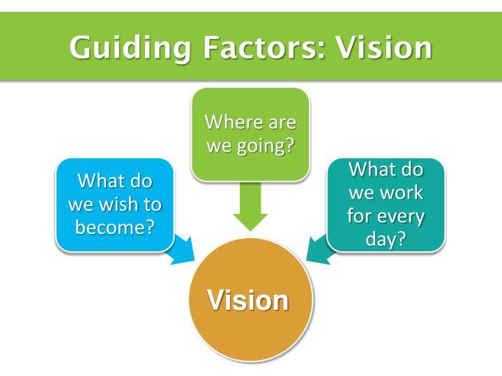 Guiding Factors: Vision