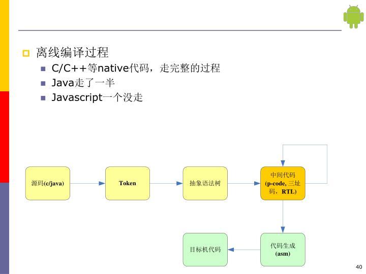 离线编译过程