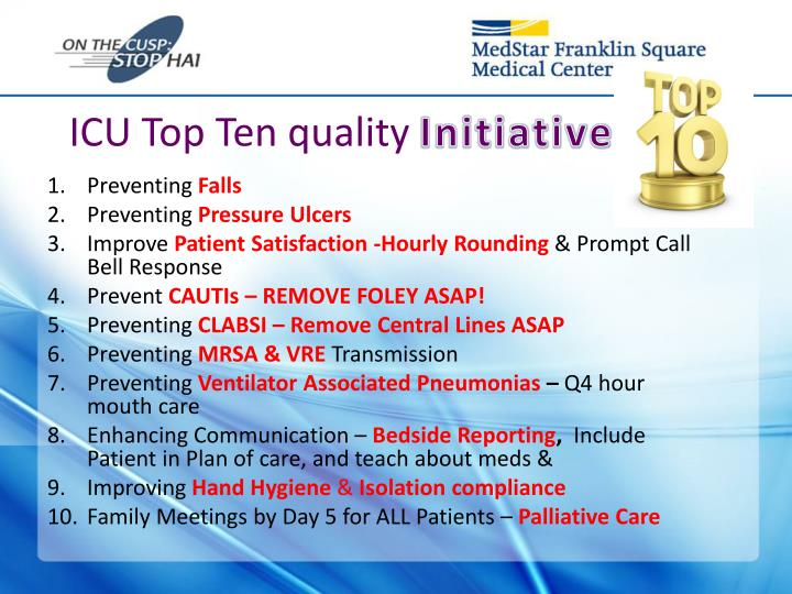 ICU Top Ten quality