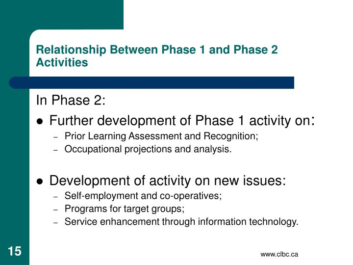 Relationship Between Phase 1 and Phase 2 Activities