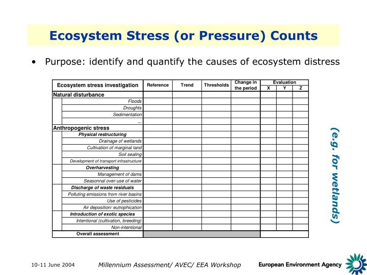 Ecosystem Stress (or Pressure) Counts