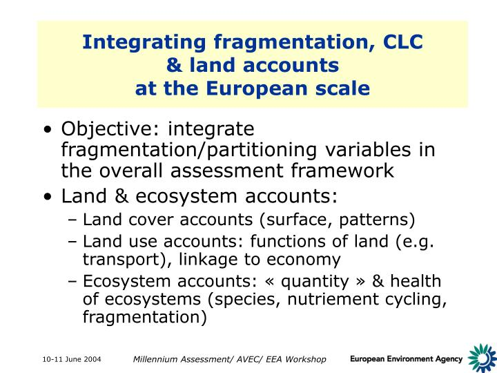 Integrating fragmentation, CLC