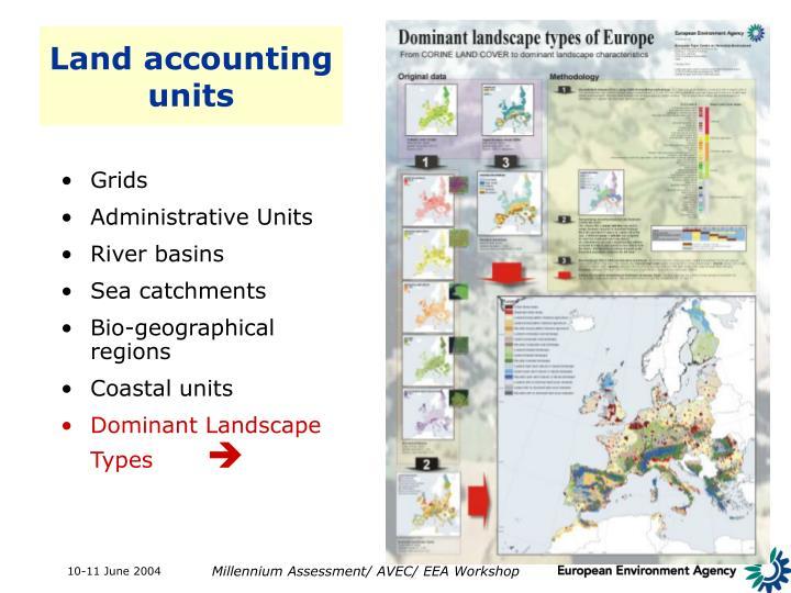Land accounting units