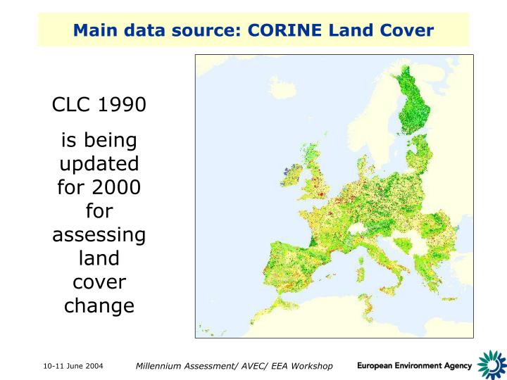 Main data source: CORINE Land Cover
