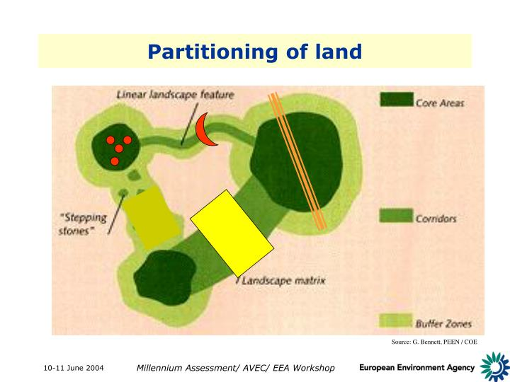 Partitioning of land