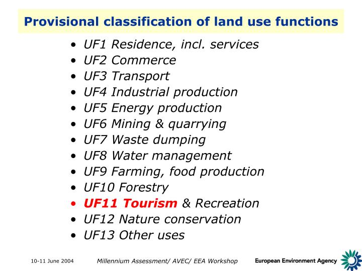 Provisional classification of land use functions