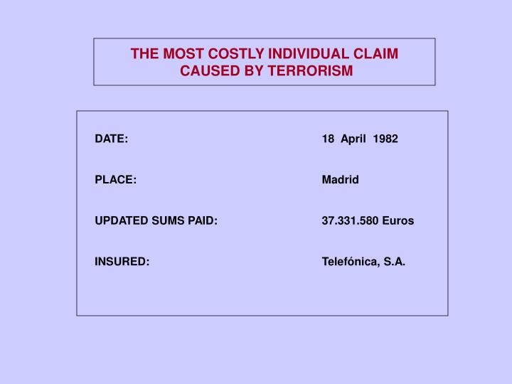 THE MOST COSTLY INDIVIDUAL CLAIM