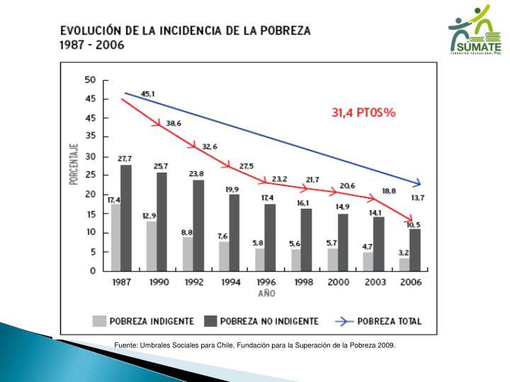 Fuente: Umbrales Sociales para Chile, Fundación para la Superación de la Pobreza 2009.