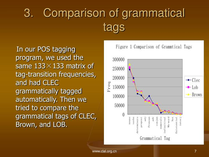 Comparison of grammatical tags