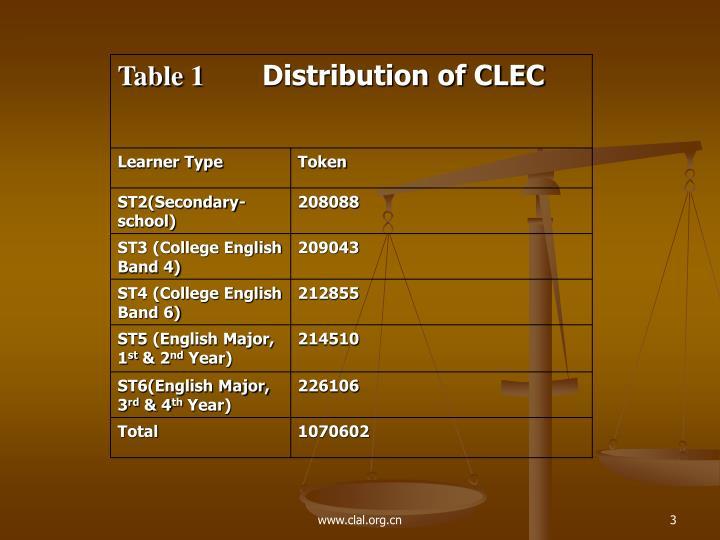 www.clal.org.cn