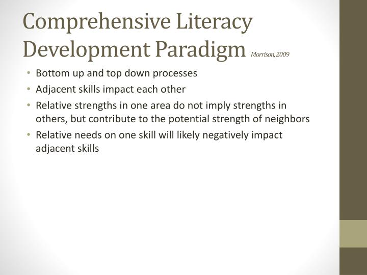 Comprehensive Literacy Development Paradigm