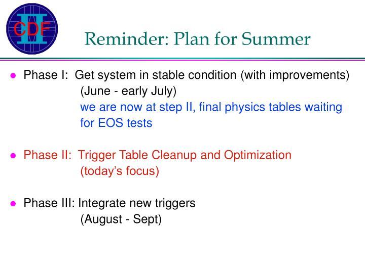 Reminder: Plan for Summer