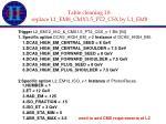 table cleaning 10 replace l1 em8 cmx1 5 pt2 csx by l1 em81