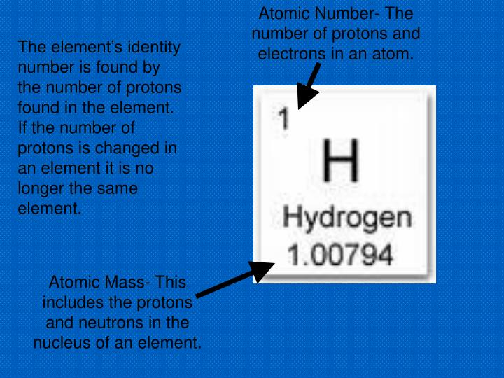 The element's identity number is found by the number of protons found in the element.  If the number of protons is changed in an element it is no longer the same element.