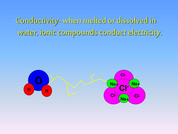 Conductivity- when melted or dissolved in water, ionic compounds conduct electricity.