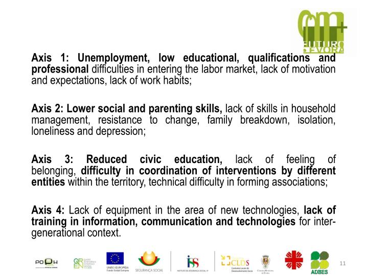 Axis 1: Unemployment, low educational, qualifications and professional