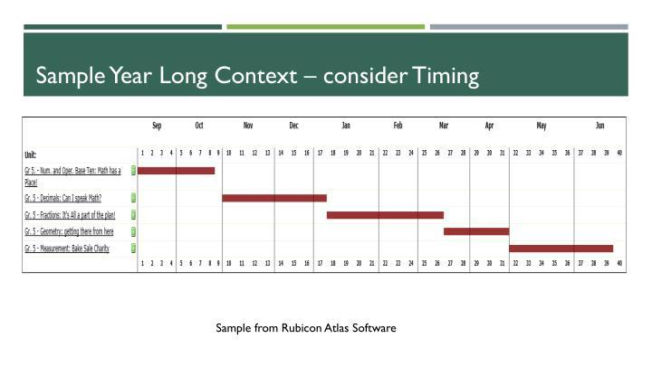 Sample Year Long Context – consider Timing