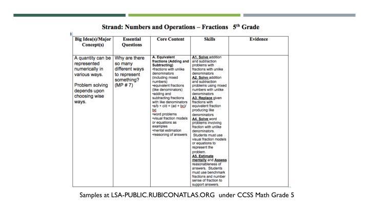 Samples at LSA-PUBLIC.RUBICONATLAS.ORG  under CCSS Math Grade 5