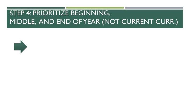 Step 4: Prioritize Beginning,