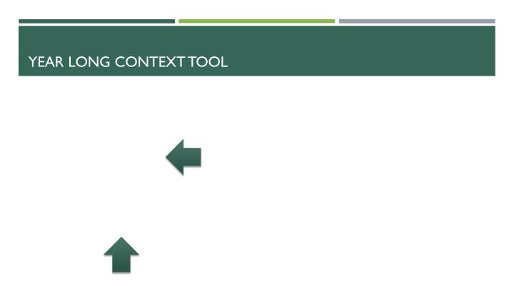 Year long context tool