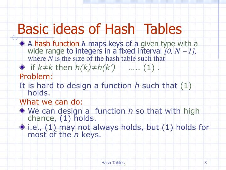 Basic ideas of hash tables