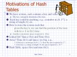 motivations of hash tables