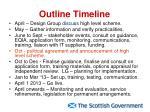 outline timeline