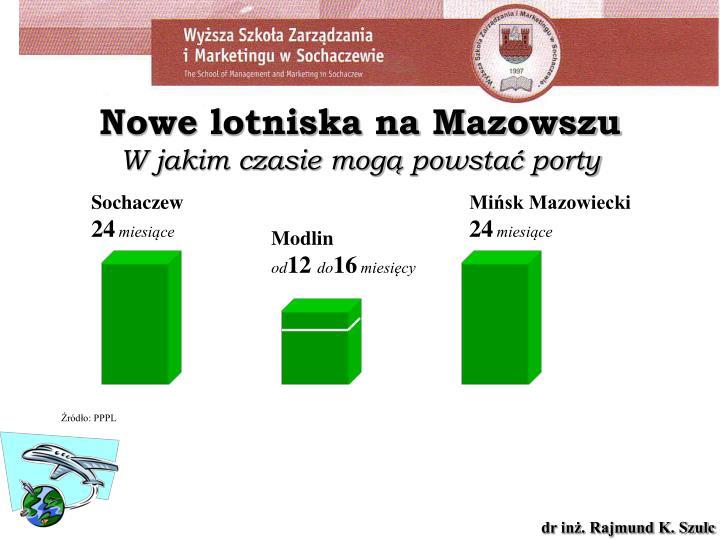 Nowe lotniska na Mazowszu