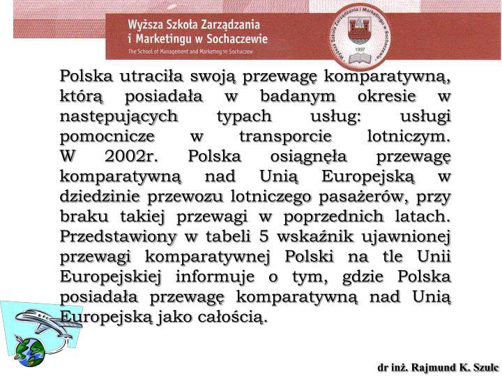Polska utraciła swoją przewagę komparatywną, którą posiadała w badanym okresie w następujących typach usług: usługi pomocnicze w transporcie lotniczym.