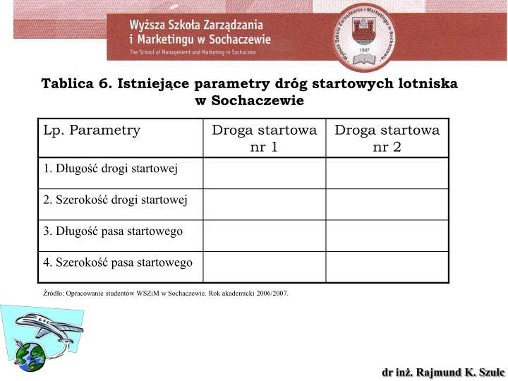 Tablica 6. Istniejące parametry dróg startowych lotniska w Sochaczewie