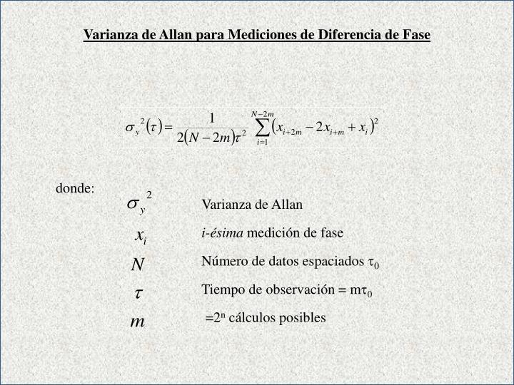 Varianza de Allan para Mediciones de Diferencia de Fase