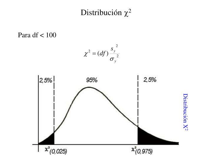 Distribución X
