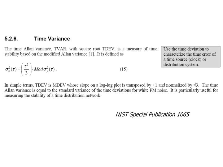NIST Special Publication 1065