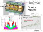 detector material
