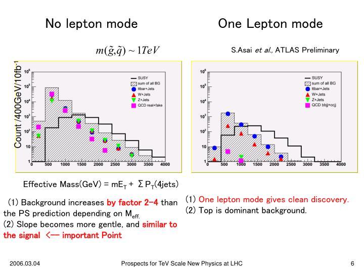 No lepton mode
