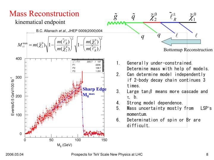 Bottomup Reconstruction