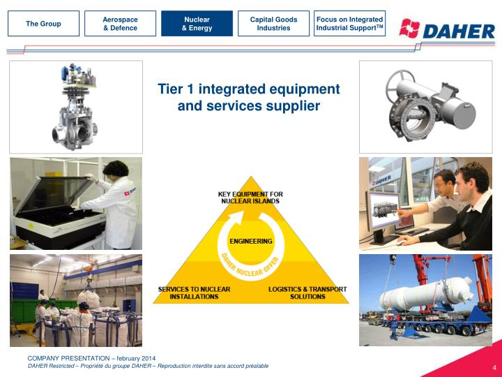Focus on Integrated Industrial Support