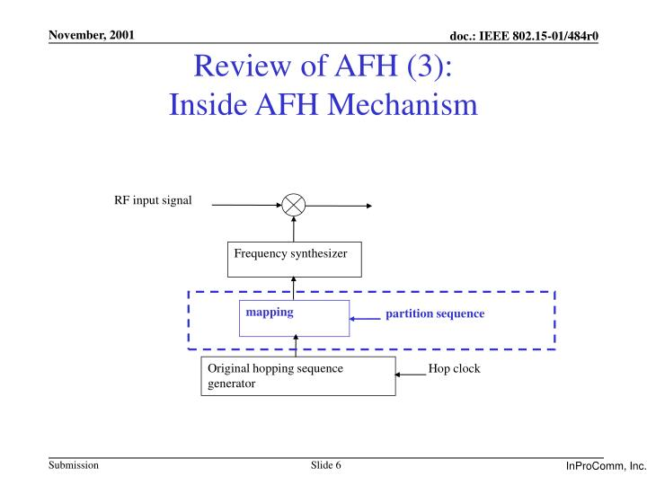 Review of AFH (3):