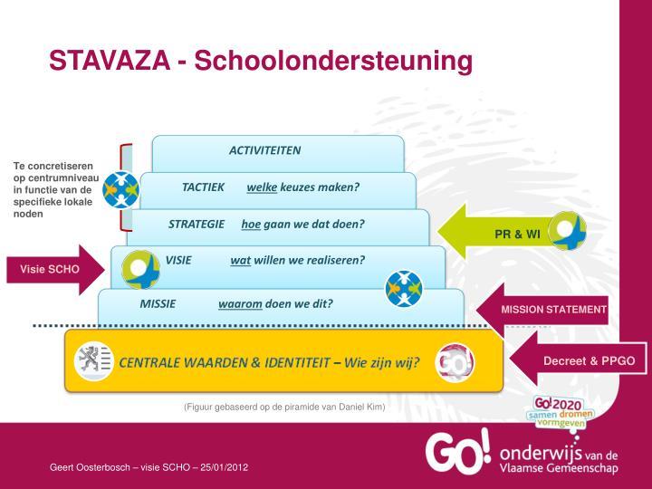 STAVAZA - Schoolondersteuning