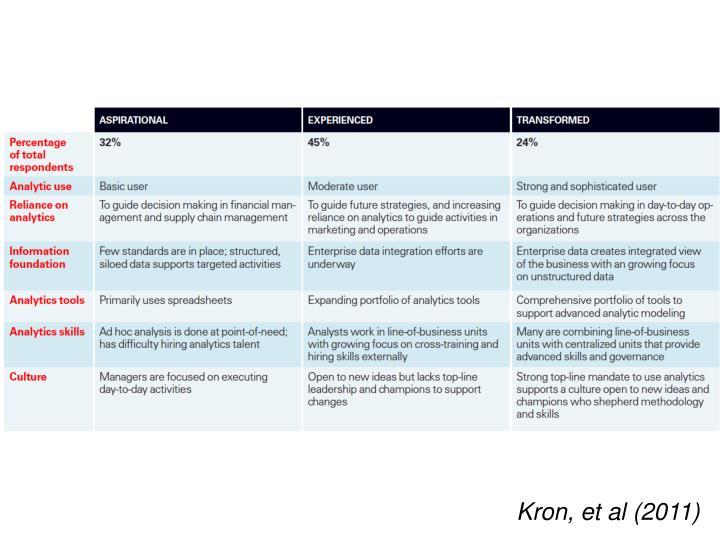 Kron, et al (2011)