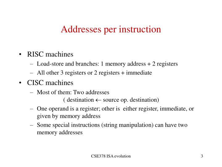 Addresses per instruction