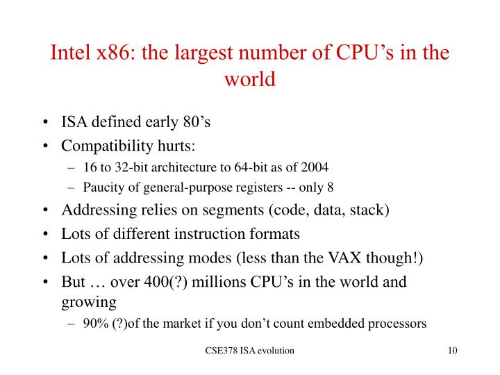 Intel x86: the largest number of CPU's in the world
