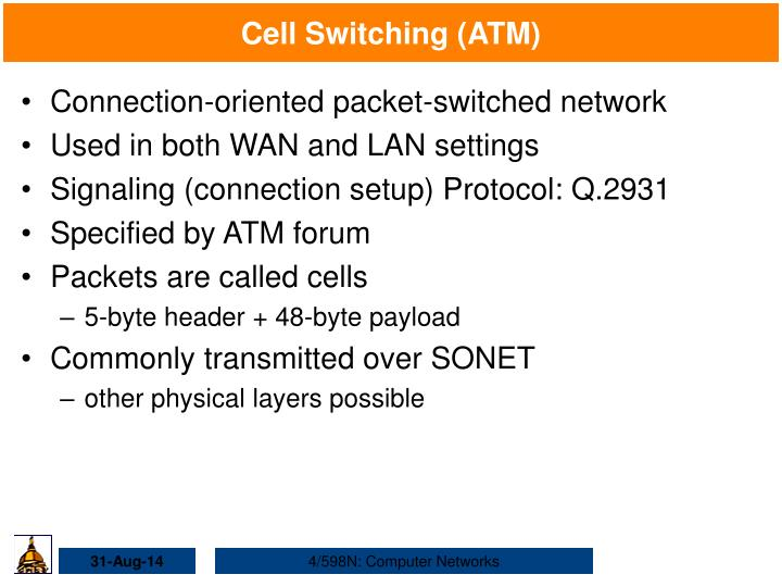 Cell switching atm