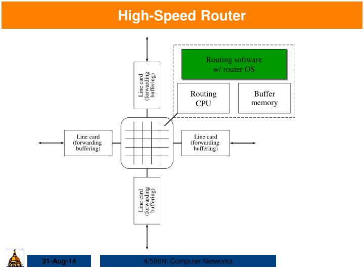 High-Speed Router