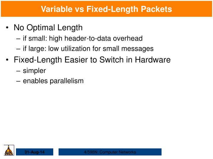 Variable vs fixed length packets