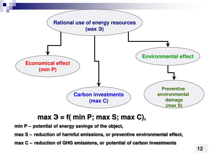 Rational use of energy resources