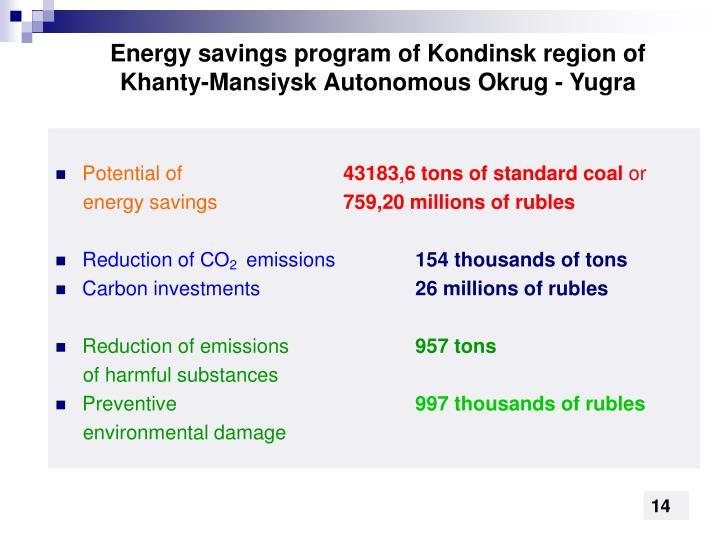 Energy savings program of Kondinsk region of Khanty-Mansiysk Autonomous Okrug - Yugra