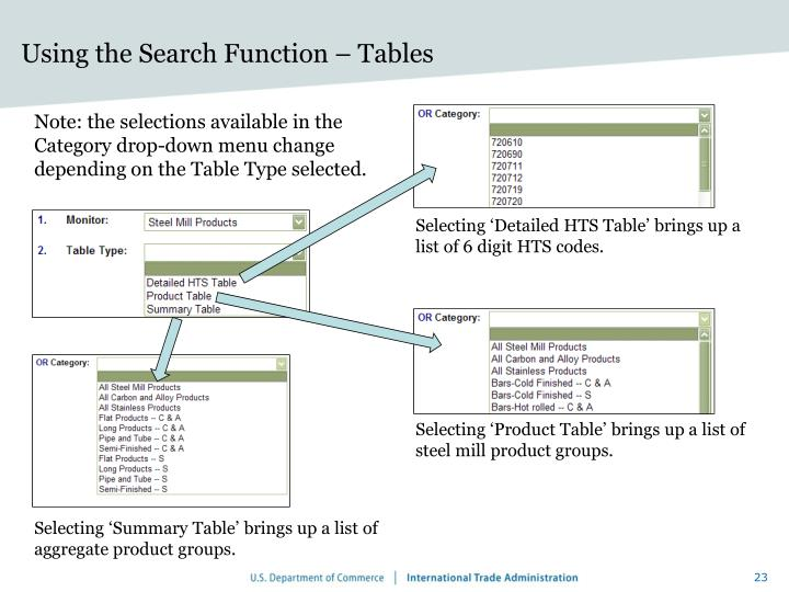 Using the Search Function – Tables